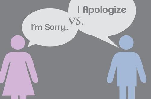 Cấu trúc cách dùng Apologize