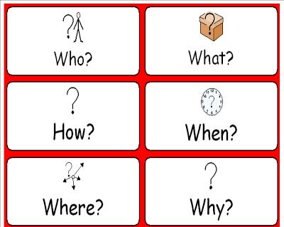 Cách đặt câu hỏi trong Tiếng anh với WH