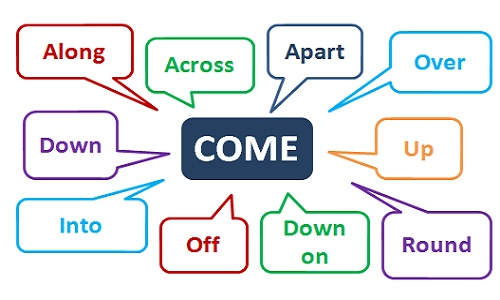 Phrasal verb with Come