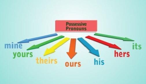 Đại từ sở hữu trong Tiếng Anh (Possessive Pronouns)