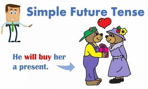 cách dùng thì tương lai đơn simple future