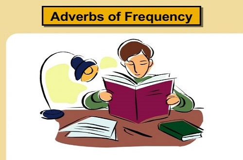 trạng từ chỉ tần suất (Adverb of Frequency)